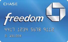 credit card signup bonus canada