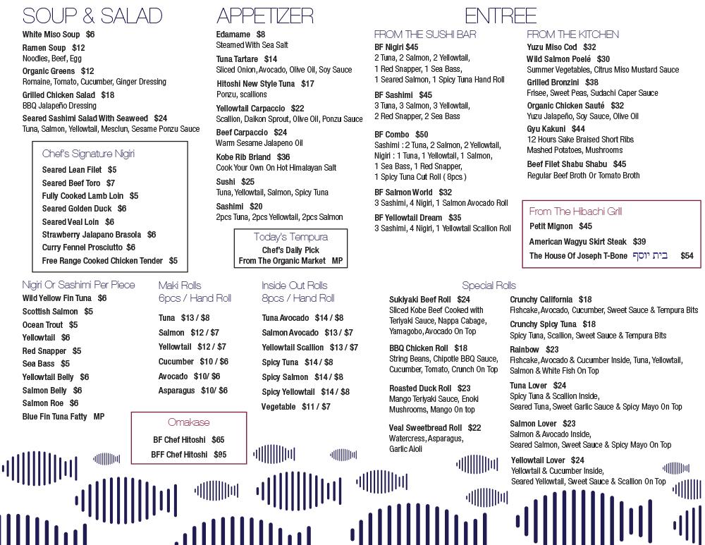 Kosher fish list / Ultra whey